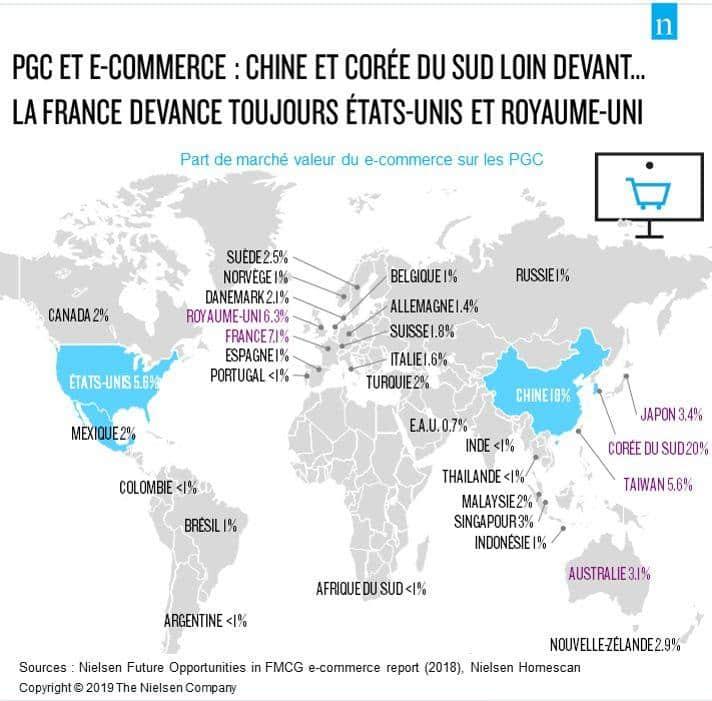Le drive est florissant en France, une tendance qui peut servir la création de votre entreprise !
