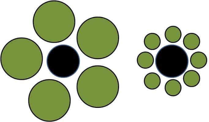 le biais de contraste appliqué aux illusions d'optique